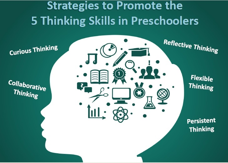 Strategies to Promote the 5 Thinking Skills in Preschoolers infographic thumbnail